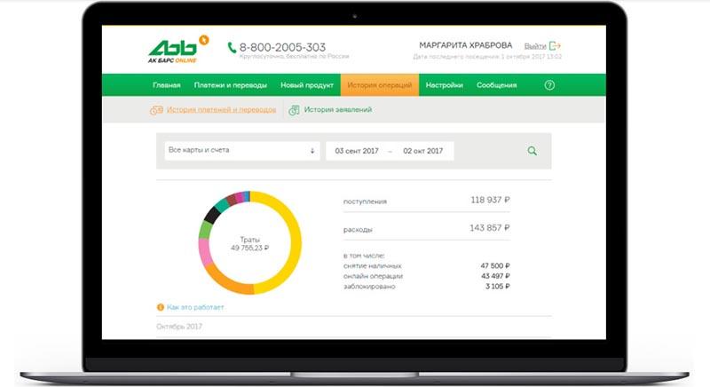 Управление счетом карты АК Барс через интернет банк